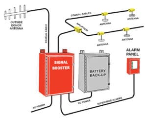 bi-directional-amplifier-diagram