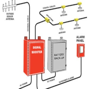 How does one choose the right installer for an In-Building Public Safety Radio Project?